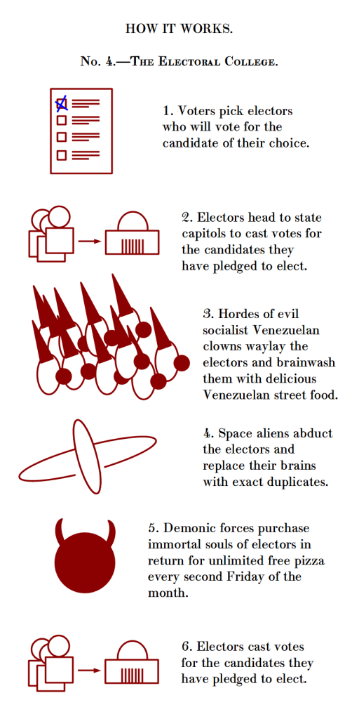 how-it-works-electoral-college